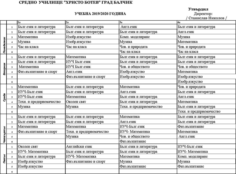 седмична програма 1-4 клас